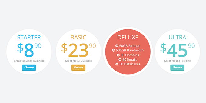 Round CSS3 Pricing Tables