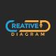 CreativeDiagram