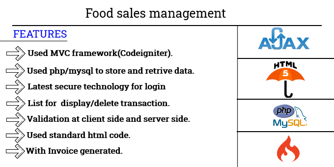 Fast Food Sales Management