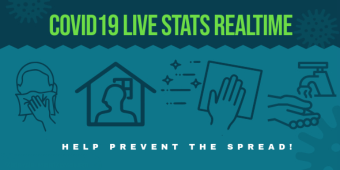 COVID-19 Live Stats Realtime