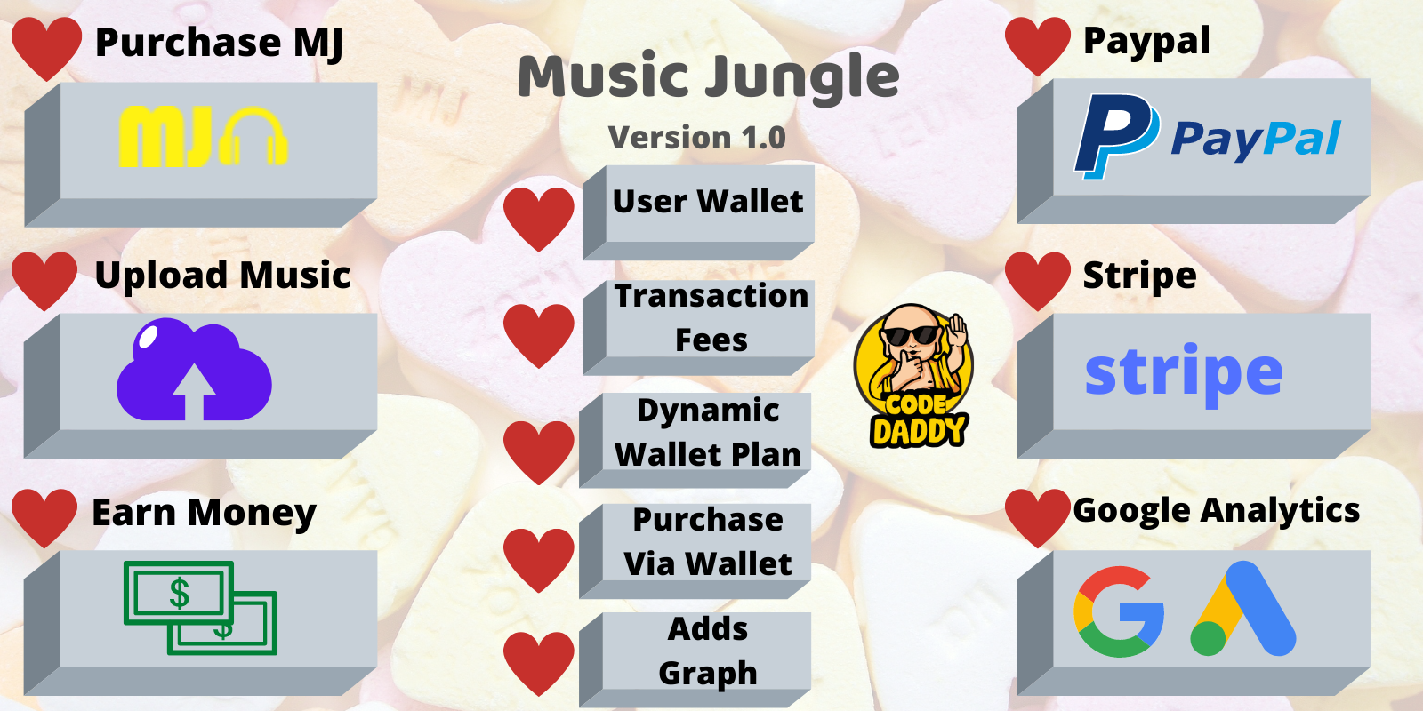 Music Jungle - Upload And Sell Music Work