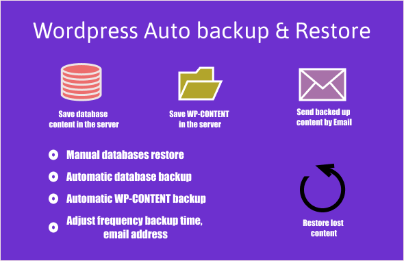 WordPress Auto Backup Restore