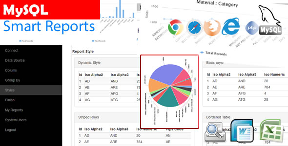 discussion on php chart generator creating charts made