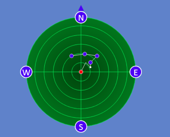 HTML5 Radar Component