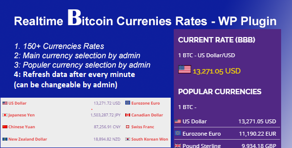 Easy Bitcoin Realtime Currencies Rates - WordPress Plugin