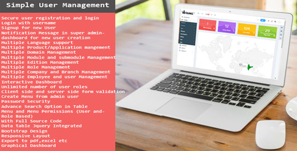 User Management based on Country wise using Asp.net MVC
