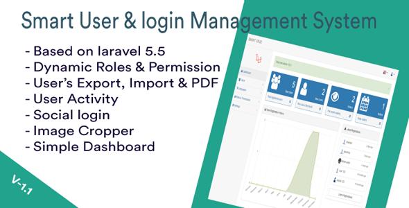 Essential Web Design Bundle with Extended License - Only $29 - codegrape 20003 smart crud login user management system